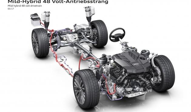 Best Audi A8 Engine