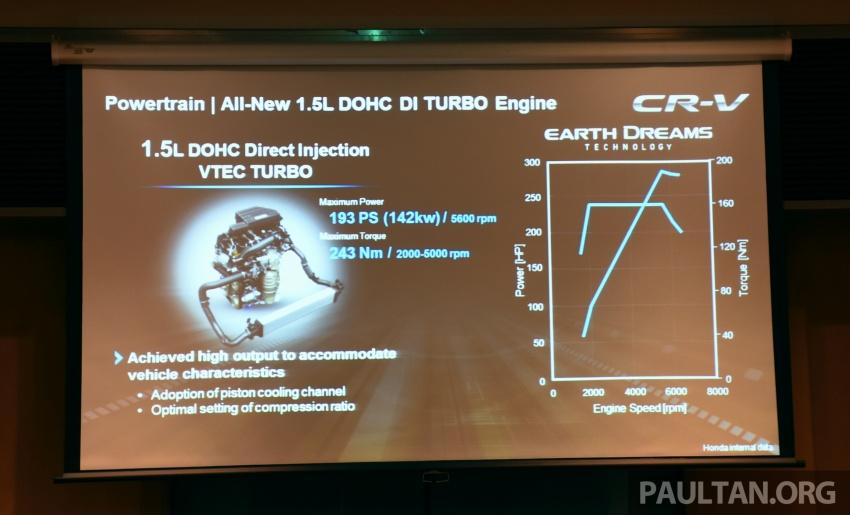 DRIVEN: 2017 Honda CR-V – first impressions of Honda Sensing and the 1.5L VTEC Turbo Image #673794