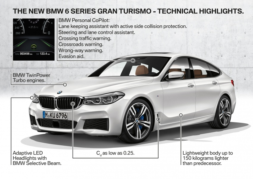 G32 BMW 6 Series Gran Turismo unveiled: more swish Image #672201