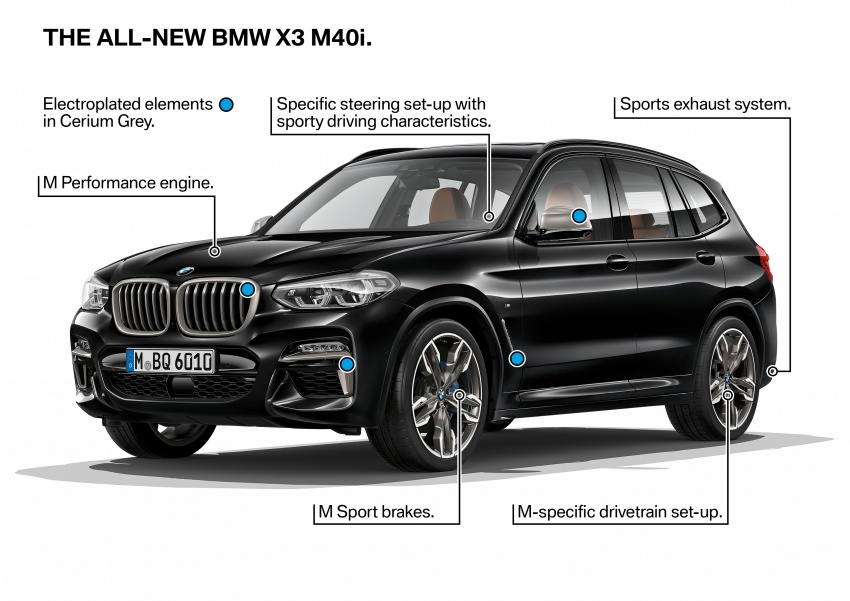 G01 BMW X3 unveiled – new engines, tech, M40i model Image #677108