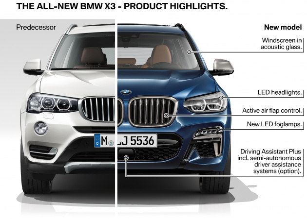G01 Bmw X3 Unveiled New Engines Tech M40i Model