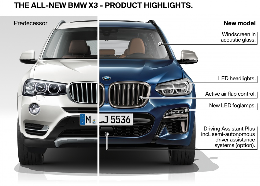 G01 BMW X3 unveiled – new engines, tech, M40i model Image #677110