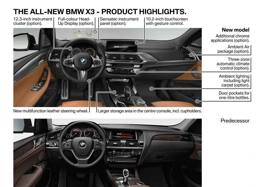G01 BMW X3 unveiled – new engines, tech, M40i model Image #677112