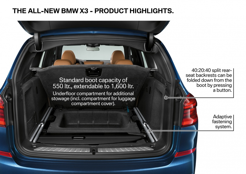 G01 BMW X3 unveiled – new engines, tech, M40i model Image #677113