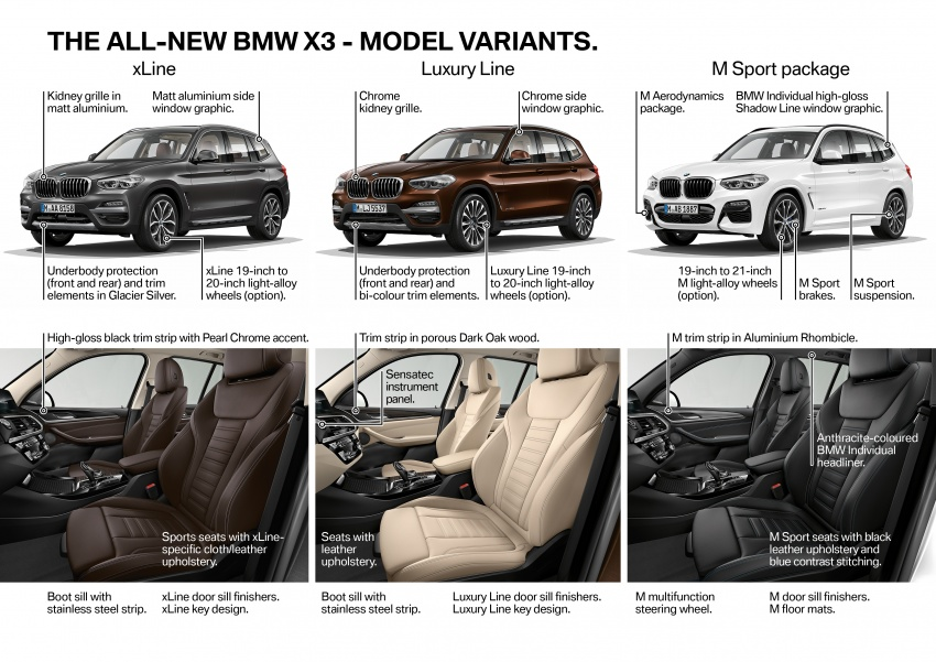 G01 BMW X3 unveiled – new engines, tech, M40i model Image #677115