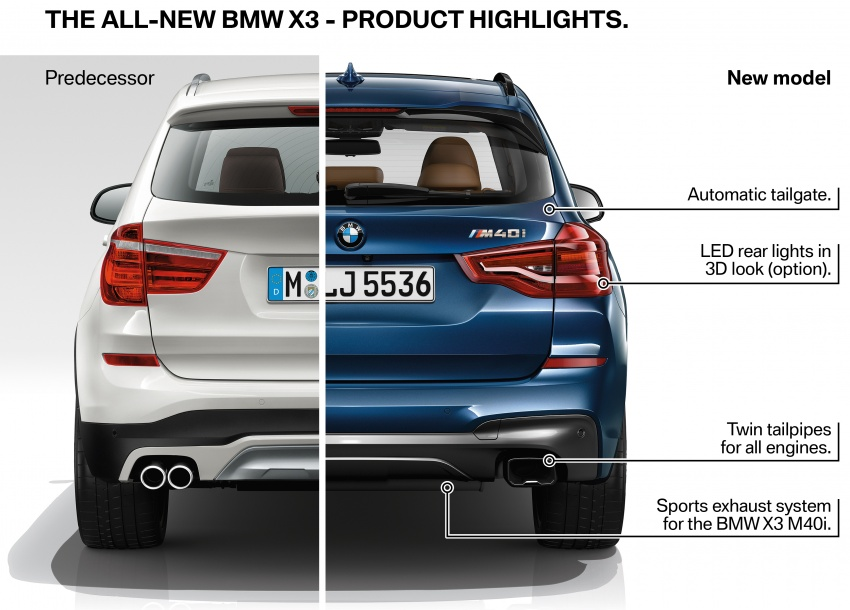G01 BMW X3 unveiled – new engines, tech, M40i model Image #677116