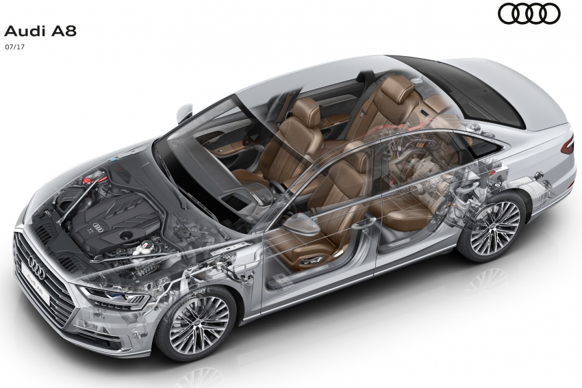 2018 Audi A8 unveiled – new tech, standard mild hybrid system, world-first Level 3 autonomous driving Image #681540