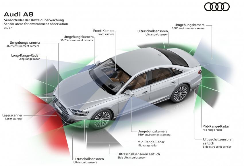 2018 Audi A8 unveiled – new tech, standard mild hybrid system, world-first Level 3 autonomous driving Image #681543