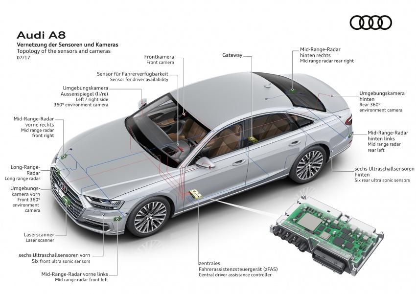 2018 Audi A8 unveiled – new tech, standard mild hybrid system, world-first Level 3 autonomous driving Image #681548