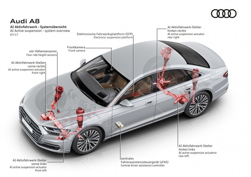 2018 Audi A8 unveiled – new tech, standard mild hybrid system, world-first Level 3 autonomous driving Image #681552