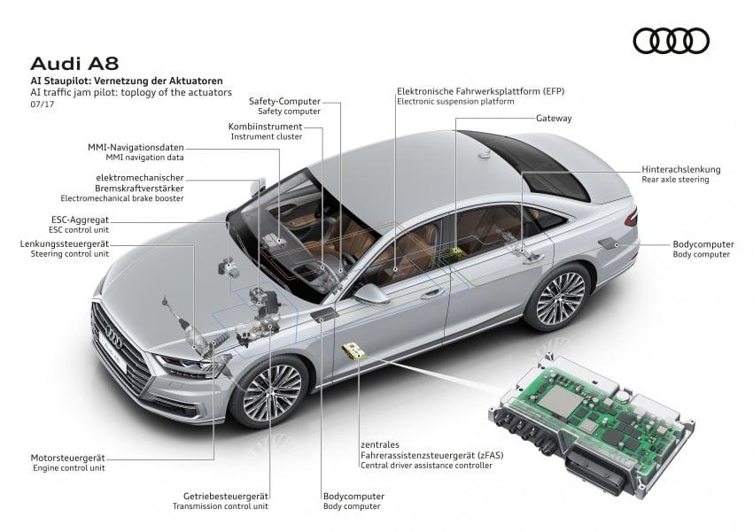 2018 Audi A8 unveiled – new tech, standard mild hybrid system, world-first Level 3 autonomous driving Image #681553