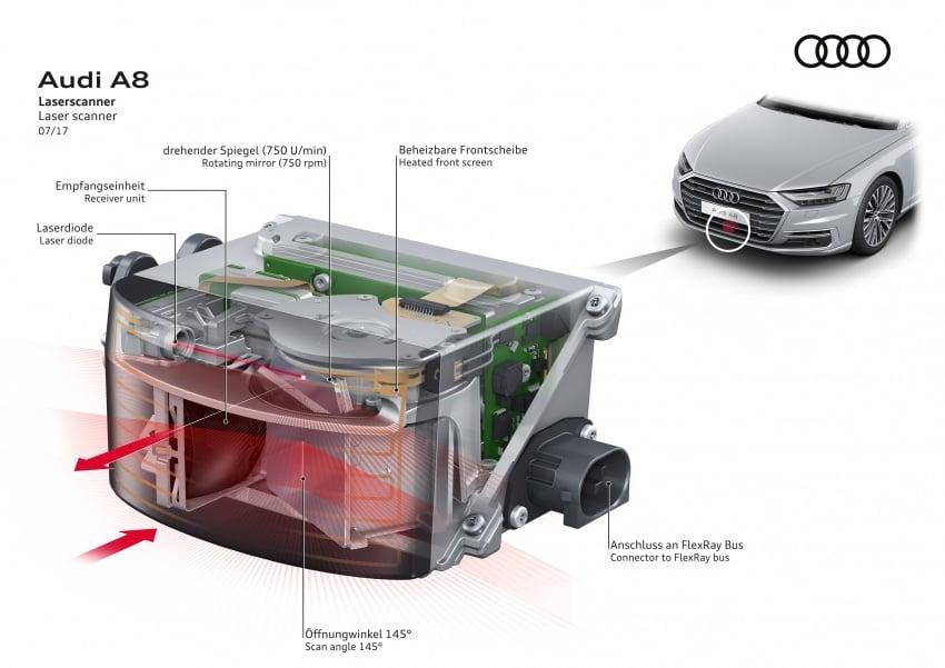 2018 Audi A8 unveiled – new tech, standard mild hybrid system, world-first Level 3 autonomous driving Image #681556
