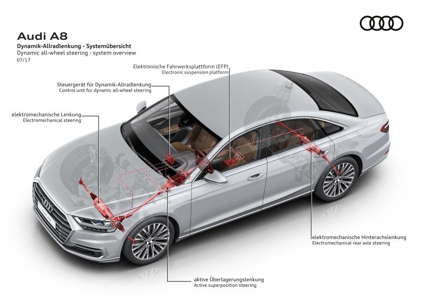 2018 Audi A8 unveiled – new tech, standard mild hybrid system, world-first Level 3 autonomous driving Image #681560
