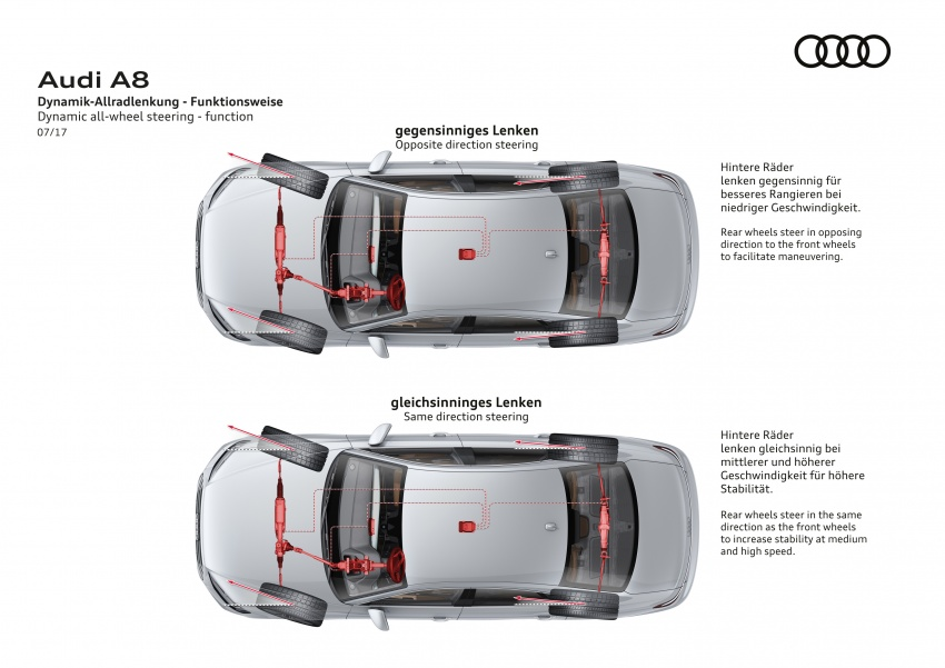 2018 Audi A8 unveiled – new tech, standard mild hybrid system, world-first Level 3 autonomous driving Image #681562