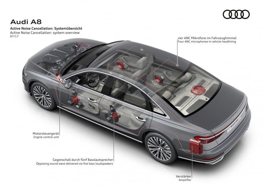 2018 Audi A8 unveiled – new tech, standard mild hybrid system, world-first Level 3 autonomous driving Image #681582