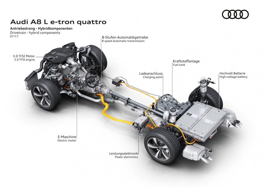 2018 Audi A8 unveiled – new tech, standard mild hybrid system, world-first Level 3 autonomous driving Image #681583