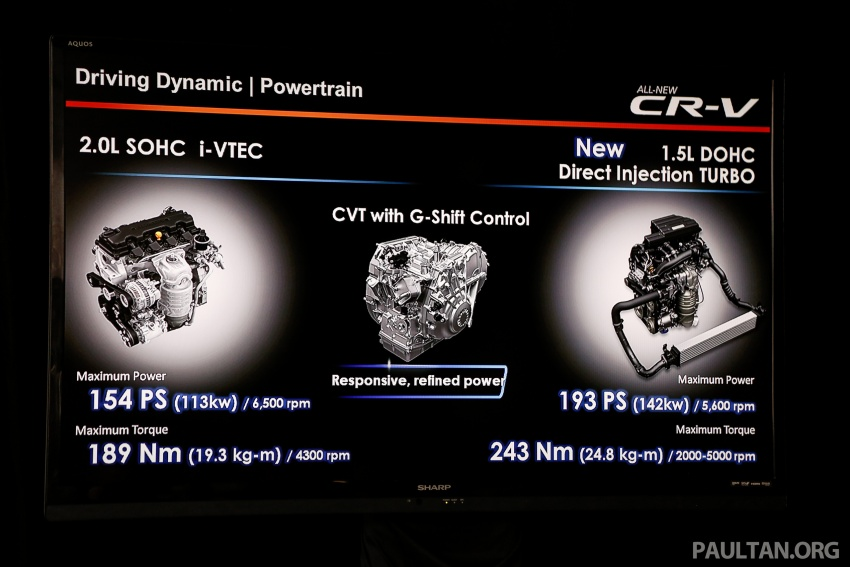 2017 Honda CR-V launched in Malaysia – three 1.5L Turbo, one 2.0L NA, priced from RM142k to RM168k Image #681850