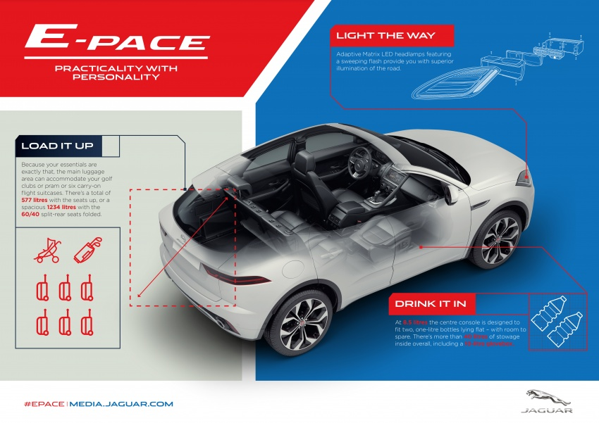 New Jaguar E-Pace compact SUV – an X1, Q3 rival Image #683033