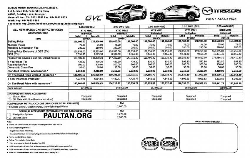 2017 Mazda CX-5 Malaysian official price list – five CKD variants; 2.0G, 2.5G, 2.2D AWD; from RM136k Image #703989