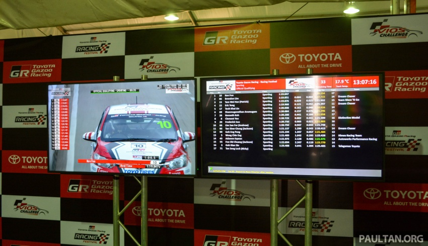 2017 Toyota Gazoo Racing Festival – all the thrills and spills from day one of the Toyota Vios Challenge Image #697518