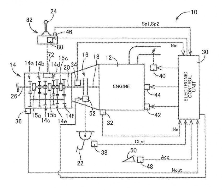 Toyota patenkan transmisi manual yang meneutralkan gear secara automatik, kawal kelakuan pemandu Image #694628
