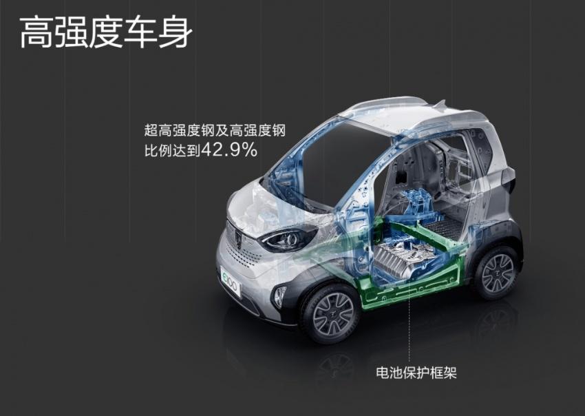 Baojun E100 – GM's tiny RM23k, 155 km EV for China Image #715558