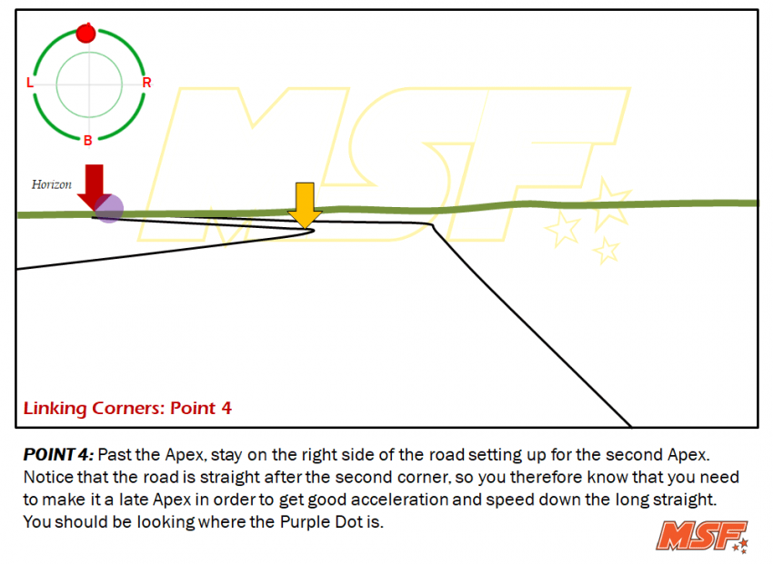 A comprehensive guide to cornering, by MSF Racing Image #711279