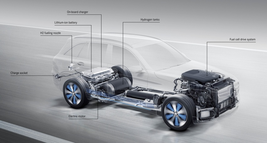 Mercedes-Benz GLC F-Cell revealed in pre-production form at Frankfurt show – two electric energy sources Image #710394
