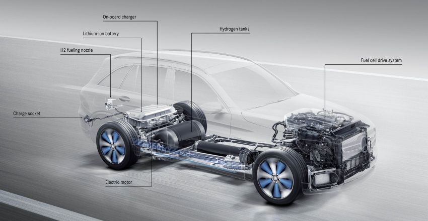 Mercedes-Benz GLC F-Cell revealed in pre-production form at Frankfurt show – two electric energy sources Image #710395