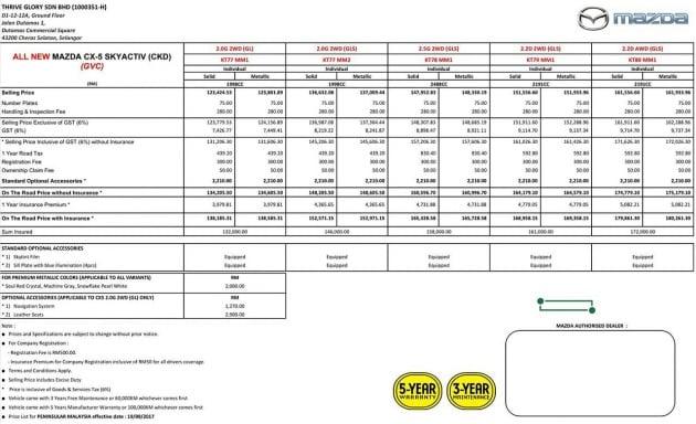 Mazda cx 5 price list
