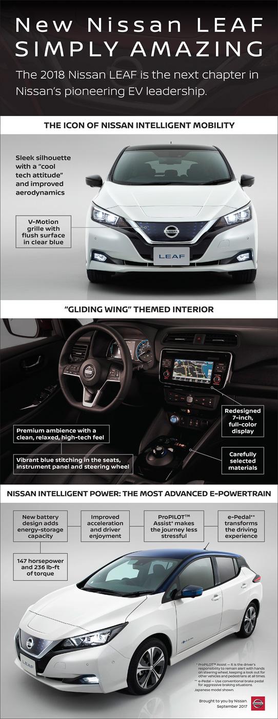 Nissan Leaf 2018 punya lebih teknologi dan bergaya Image #706424