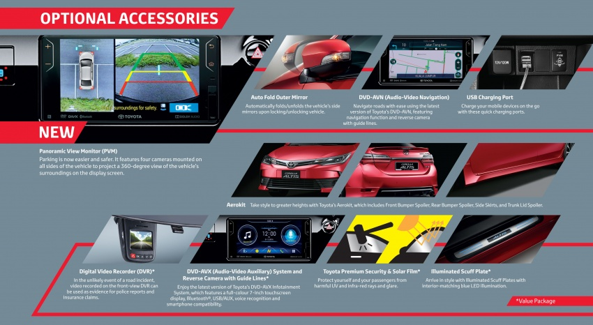 Toyota Corolla Altis gets new options – DVR dash cam, 360-degree Panoramic View Monitor, USB chargers Image #705742