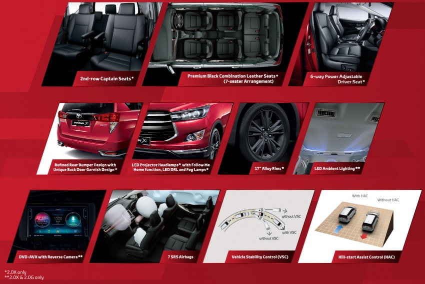 Toyota Innova 2.0X gets captain seats, LED headlights; 7 airbags standard across updated range, fr RM108k Image #711684