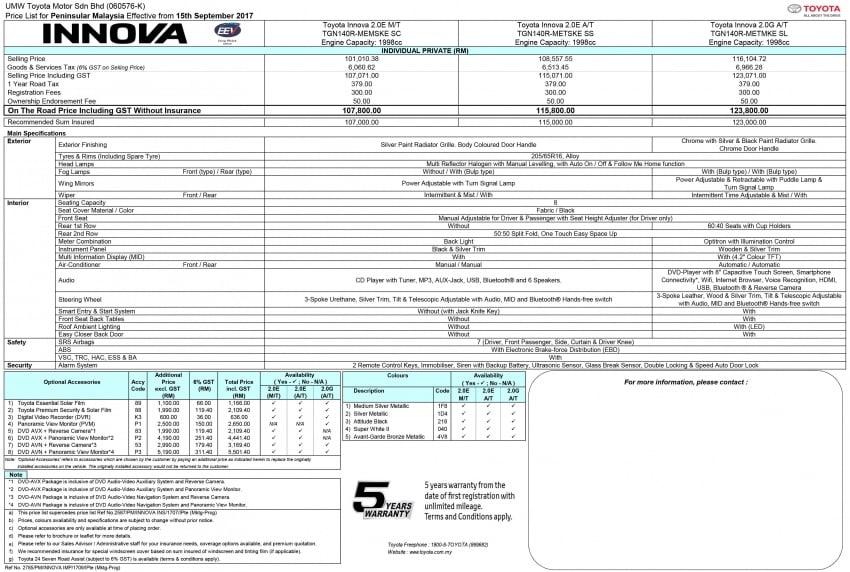 Toyota Innova 2.0X gets captain seats, LED headlights; 7 airbags standard across updated range, fr RM108k Image #711633