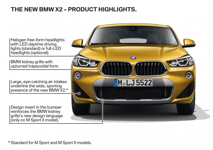 F39 BMW X2 unveiled with new M Sport X package Image #729023