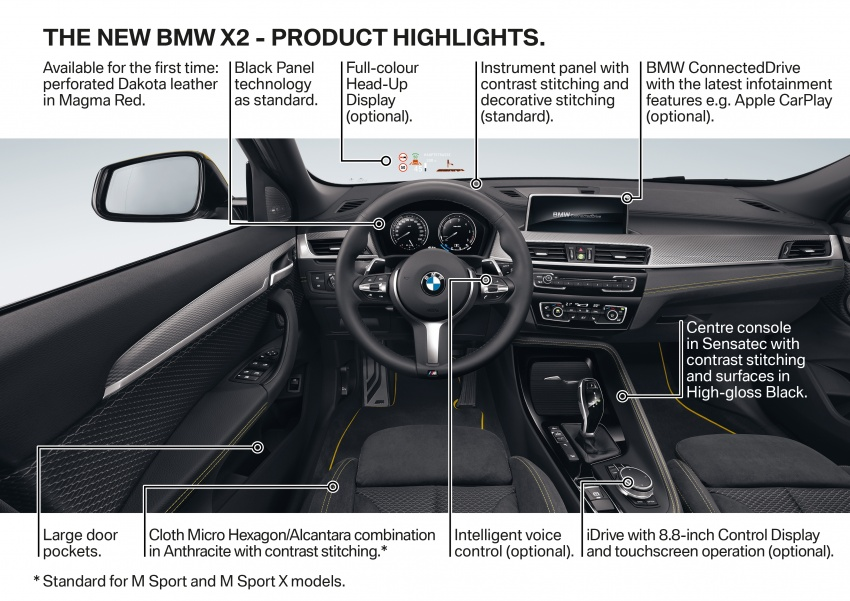 F39 BMW X2 unveiled with new M Sport X package Image #729024
