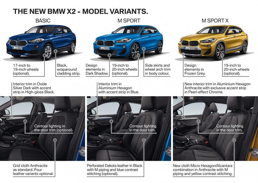 F39 BMW X2 unveiled with new M Sport X package Image #729025