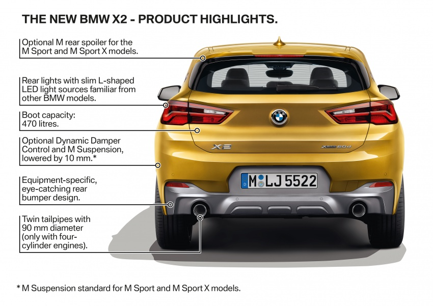 F39 BMW X2 unveiled with new M Sport X package Image #729026