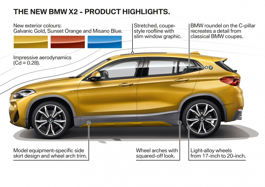 F39 BMW X2 unveiled with new M Sport X package Image #729027