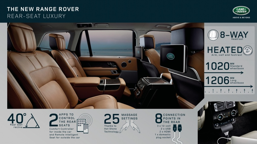 Range Rover facelift gets PHEV variant, added luxury Image #722899
