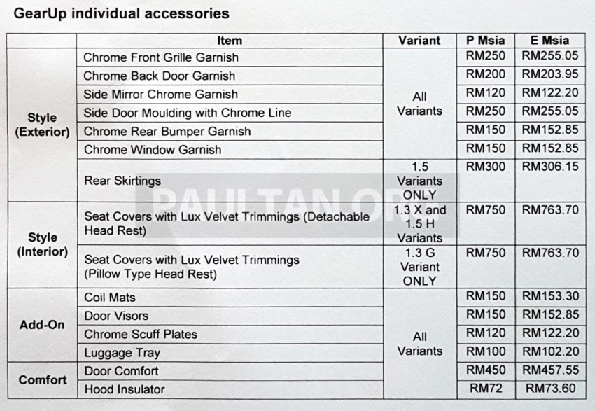 2018 Perodua Myvi – GearUp accessories detailed Image #739141
