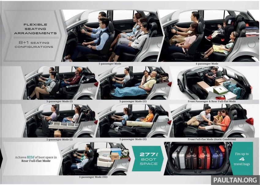 Perodua Myvi 2018 dilancarkan di Malaysia – model generasi baharu, 1.3L dan 1.5L, bermula RM44,300 Image #739051