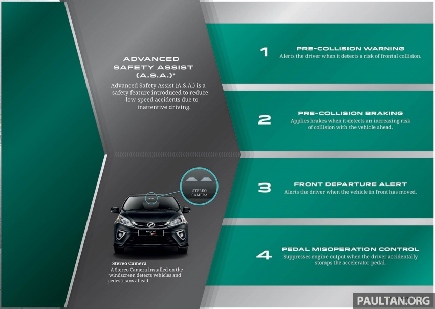 2018 Perodua Myvi officially launched in Malaysia – now with full details and pics, priced from RM44,300 Image #739028