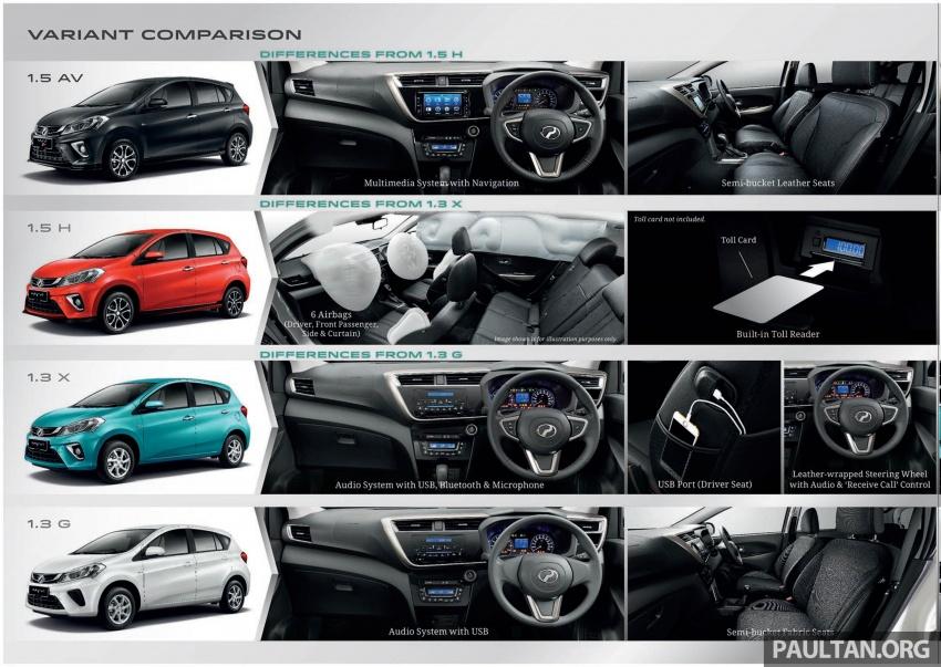 Perodua Myvi 2018 dilancarkan di Malaysia – model generasi baharu, 1.3L dan 1.5L, bermula RM44,300 Image #739056