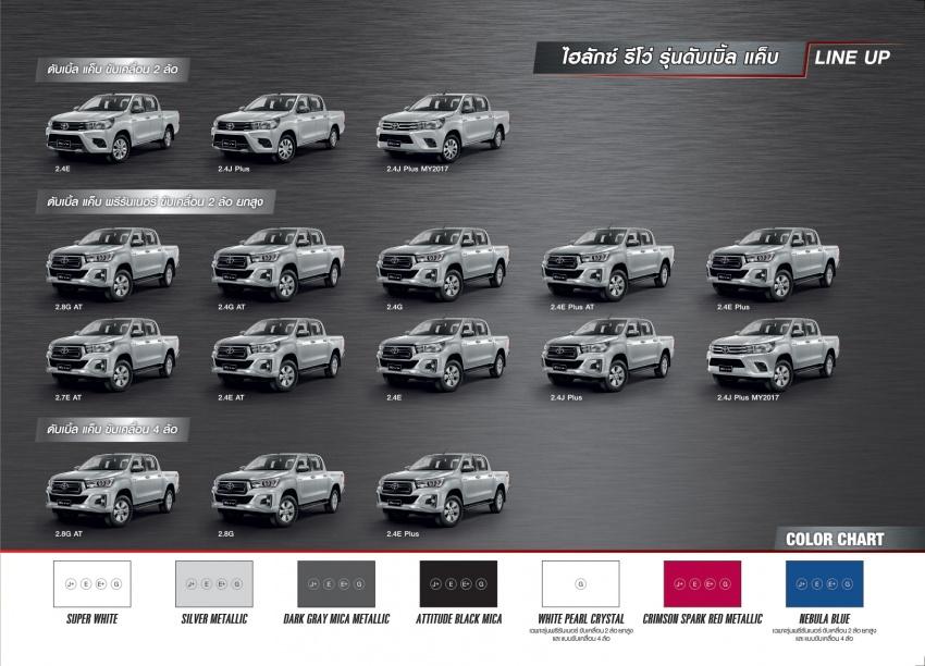 Toyota Hilux facelift di Thailand dapat muka Tacoma Image #737748