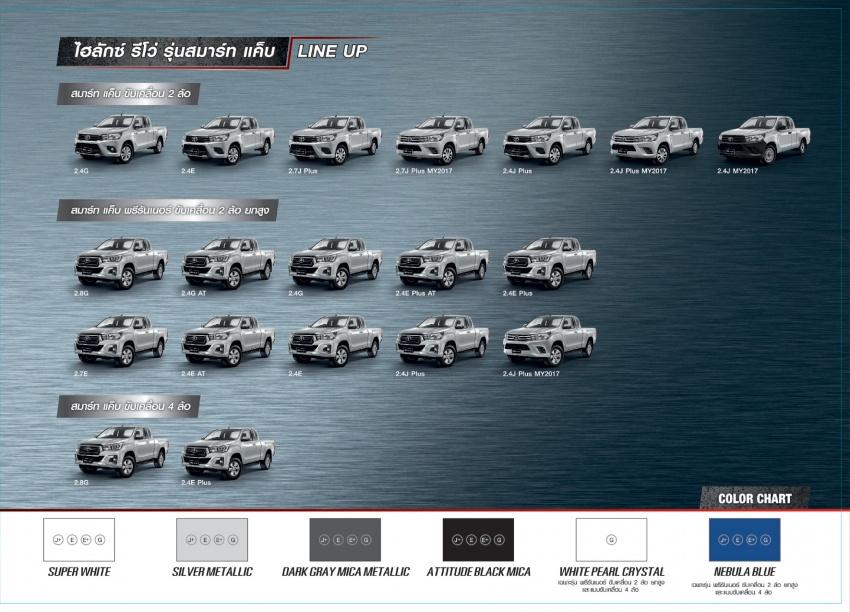 Toyota Hilux facelift di Thailand dapat muka Tacoma Image #737767