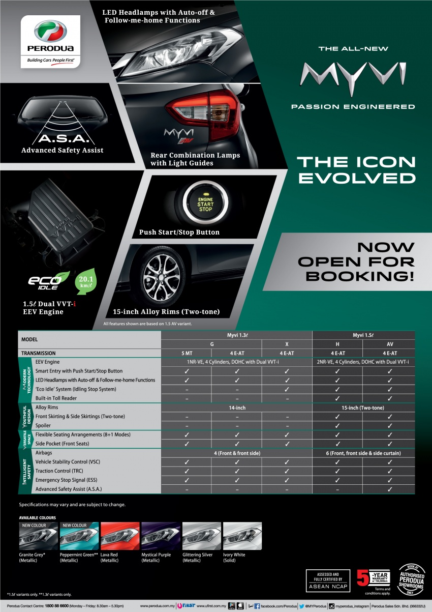 New 2018 Perodua Myvi details – 1.3/1.5 Dual VVT-i, 4/6 airbags, VSC, ASA with AEB, RM44,300 to RM55,300 Image #734590