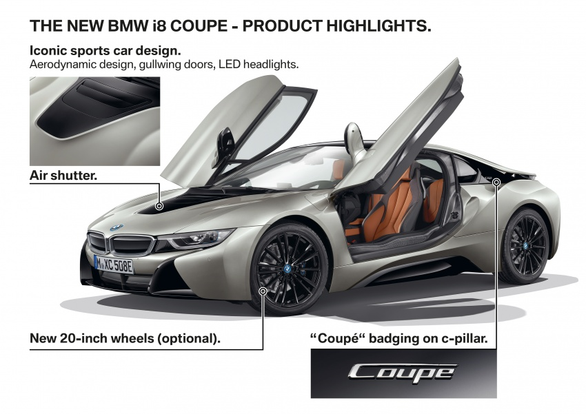 BMW i8 Roadster unveiled – only 60 kg heavier; i8 Coupe also gets new battery, 50% better EV range Image #745859