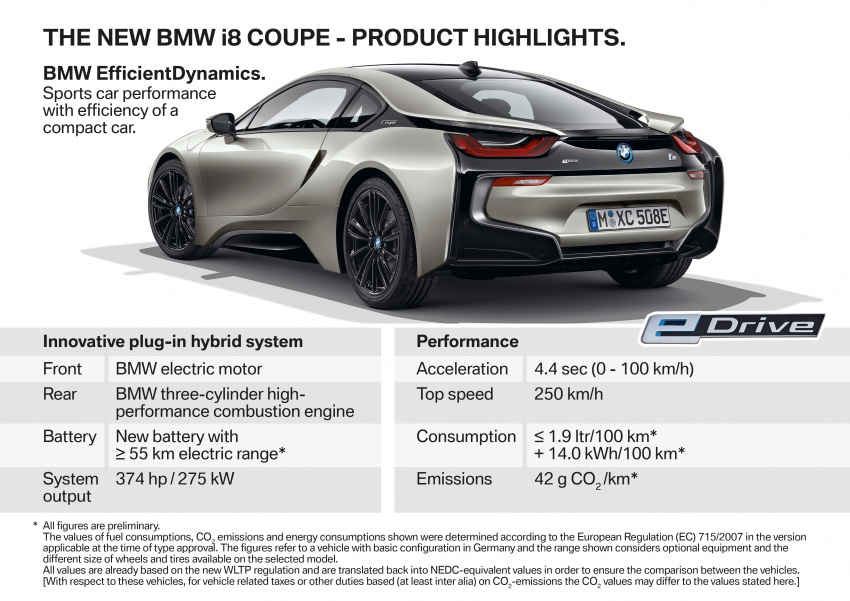 BMW i8 Roadster unveiled – only 60 kg heavier; i8 Coupe also gets new battery, 50% better EV range Image #745863