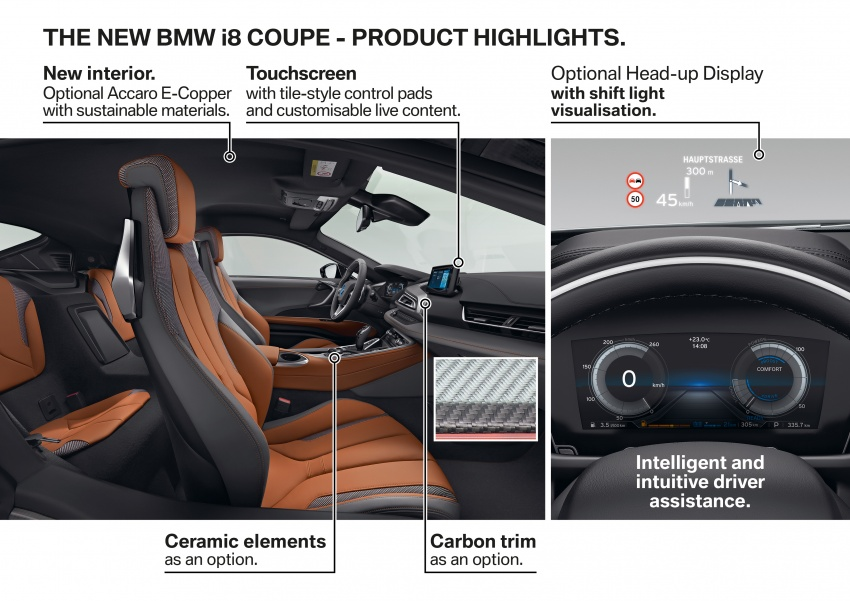 BMW i8 Roadster unveiled – only 60 kg heavier; i8 Coupe also gets new battery, 50% better EV range Image #745865